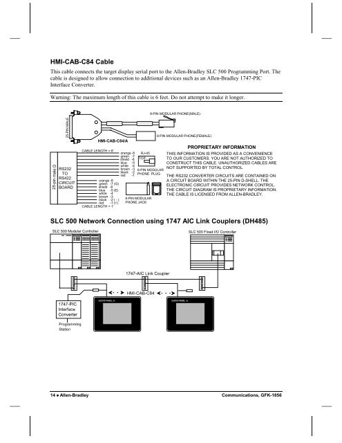 HMI-CAB-C83 Cable This ca on