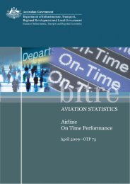 AVIATION STATISTICS Airline On Time Performance - Rex