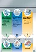 Produktguide för industrin - Agera Industritillbehör AB - Page 5