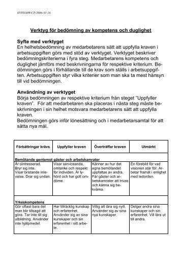 Verktyg för lönesättning - SVPH