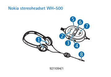 Nokia stereoheadset WH-500