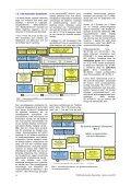 PROFIsafe på svenska - Profibus - Page 6