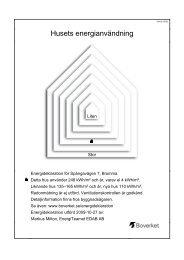 Husets energianvändning - Brf Garnnystan