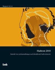 2011 8 hatbrott 2010 - Brottsförebyggande rådet