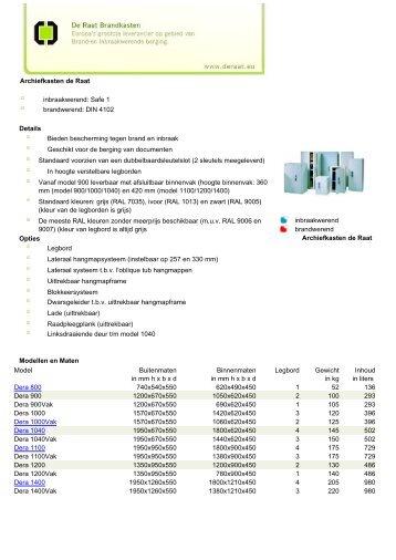 inbraakwerend: Safe 1 brandwerend: DIN 4102 Details Bieden ...
