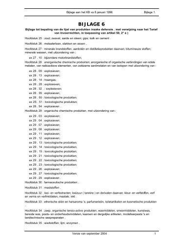 Bijlage tot bepaling van de lijst van producten inzake defensie, met ...