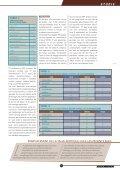Recente ervaringen met een biologische klepprothese - Page 2