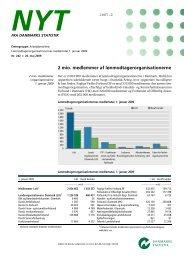 Lønmodtagerorganisationernes medlemstal 1. januar 2009 - KTO