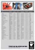 Dogwear Size Manual - Page 7