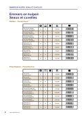 Emmers en kuipen Seaux et cuvelles - Scala - Page 2