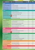 de kracht van medicinale planten - Page 2