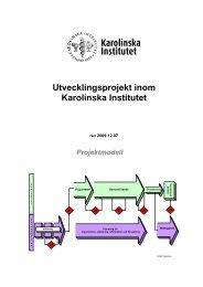 Projektmodell - Internwebben - Karolinska Institutet