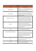 Fase 1: Skema over hvilke fødevare du bør spise og undgå - TV2 - Page 2