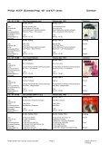 Tono label 45 EP diskografi - DANPOP.DK - Page 2