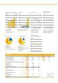 VATTENFALL CSR-RAPPORT 2009 - Page 3