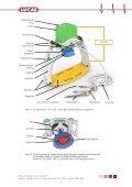 LUCAS Brugervejledning - Lucas CPR - Page 5