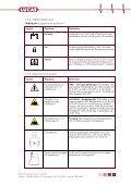 LUCAS Brugervejledning - Lucas CPR - Page 6