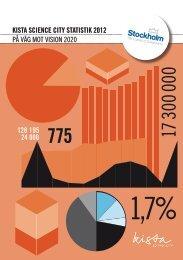 Ladda ner Kista Science City statistik 2012
