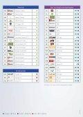 Digitale TV-Sender - Page 6