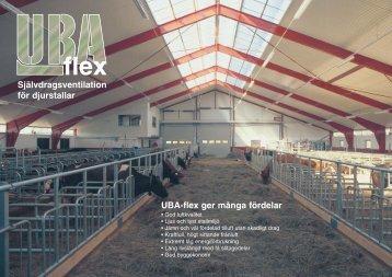 UBA-flex ger många fördelar Självdragsventilation för djurstallar