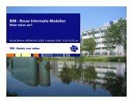 BIM - Bouw Informatie Modellen Waar staan we? - ibpsa-nvl