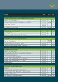 Advokatkurser - juridiske kurser - juc.dk - Page 5