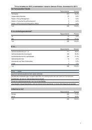 FARMA totalopgørelse 2011 - Københavns Universitet