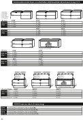 Kasten uit Assen - Interstar - Page 6