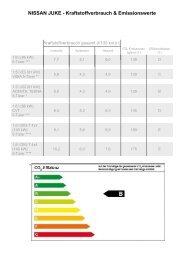 NISSAN JUKE - Kraftstoffverbrauch ... - Autohaus Ruffing