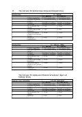 Toleranser och gränsvärden För borrning och sågning i betong - HiB - Page 7