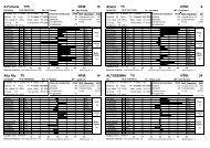 Rapport graf EPS fil 2_ny - Dansk Holstein