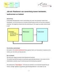 Job-aid: Realiseren van samenhang tussen leerdoelen ...