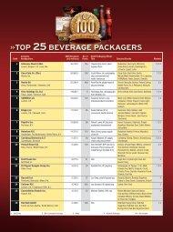 TOP 25 Beverage Packagers - BNP Media