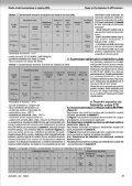 Studiu privind comportarea la sudarea WIG a aliajelor de aluminiu ... - Page 4