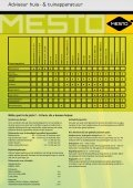 Tuinartikelen - Timmer Tools & Technics - Page 3