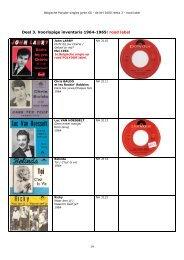 Periode 1964- 1965 - Beatles in Belgium