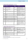Produkter till lantbruk och professionella djurägare - Apoteket - Page 5