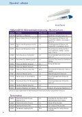 Produkter till lantbruk och professionella djurägare - Apoteket - Page 6