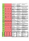 Euroopa Liidu liikmesriikide õiguslike vormide koodide selgitused ... - Page 5