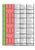 Euroopa Liidu liikmesriikide õiguslike vormide koodide selgitused ... - Page 6