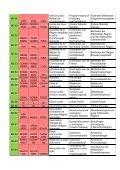 Euroopa Liidu liikmesriikide õiguslike vormide koodide selgitused ... - Page 7