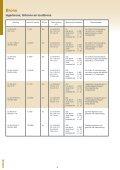 Koper - Mouton TM - Page 6