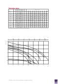 Radialfläktar - Page 4