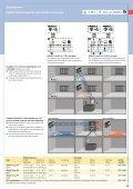 Theben digitale klokthermostaat voor draadloze bediening - Page 2