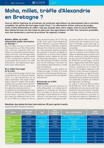 Moha magazines - Chambre d agriculture bretagne ...