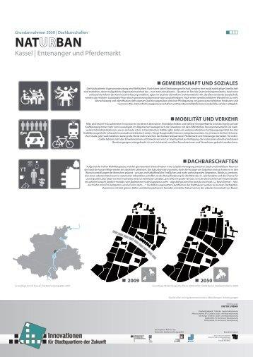 Kassel | Entenanger und Pferdemarkt - TU Berlin