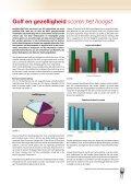 Afslag 2012-04.pdf - Golfclub Zeegersloot - Page 7