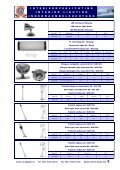 Private Yachting Special Products Technical Boat Electrics ... - cuatc - Page 5