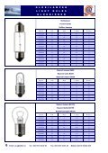 Private Yachting Special Products Technical Boat Electrics ... - cuatc - Page 6