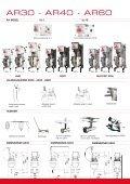 det komplette sortiment af bjørn røremaskiner - Horni Baketeknikk - Page 4
